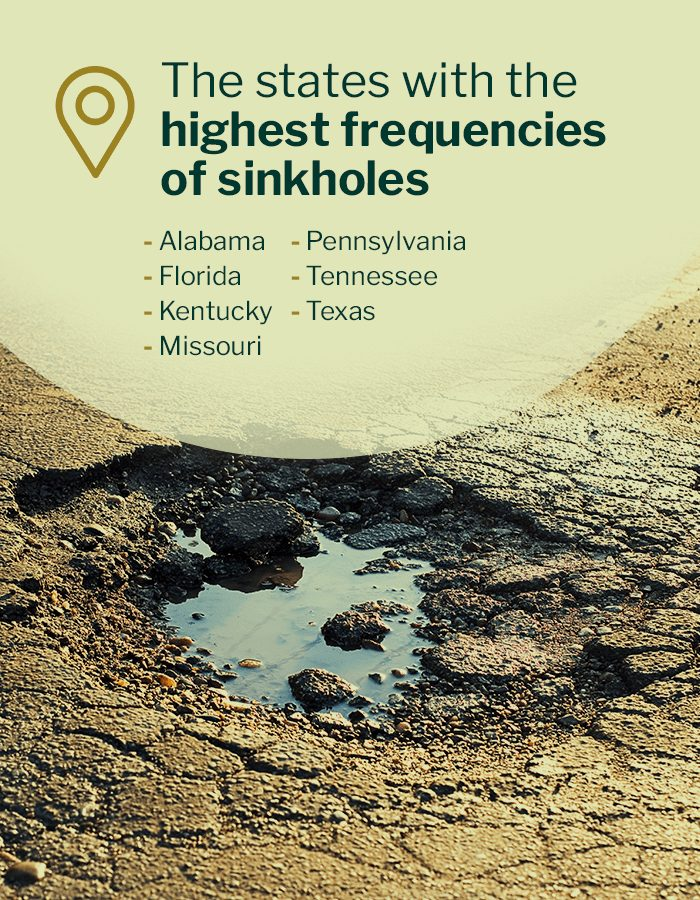 States that are most prone to sinkholes